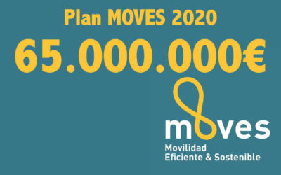 Plan MOVES Actualización 2020